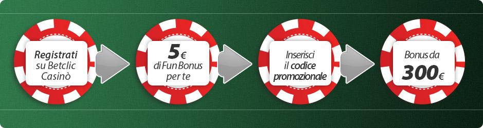 Bonus Betclic Casino